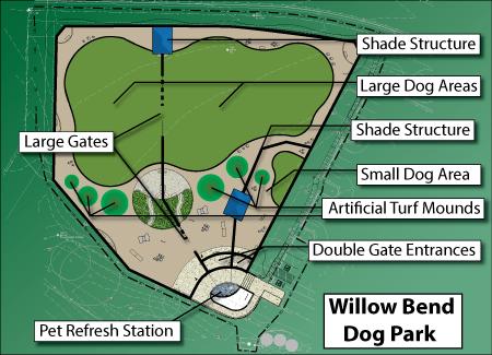 Willow Bend Dog Park - Wells Branch MUD
